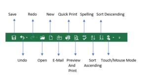 Customization Quick Access Toolbar 4